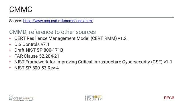 CMMC components The essentials