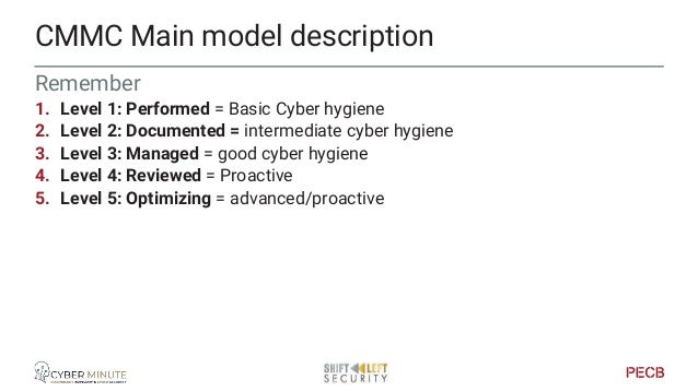 Implementation layers & practices (p11) CMMC Practices