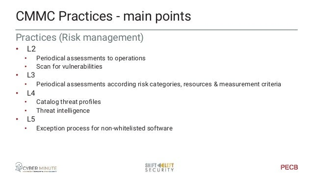 Practices (Security assessment) • L2 • Security plans • L3 • Monitor security controls • L4 • Security strategy • Red team...