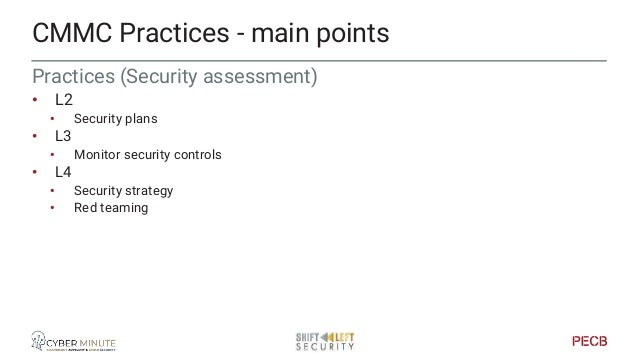 Practices (Situational Awareness) • L3 • Use Information sharing forums to collect info • L4 • Cyber Threat hunting • Indi...