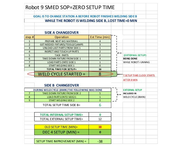 sop robotics Standard operating procedures sop: 2018 page: 1 of 13 rev: 00 date: 08/29/03 equipment packing and shipping procedures for seras activations.