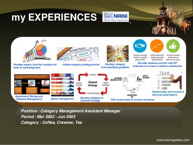 ... 15. ...  Virtual Resume