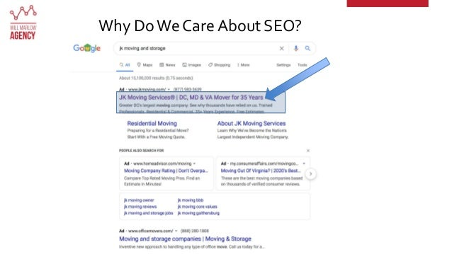 Why DoWe Care About SEO?