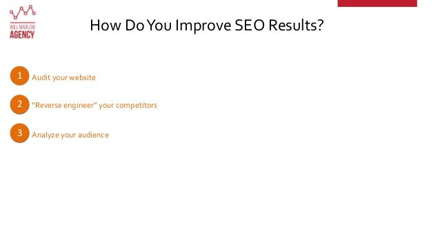 """Audit your website """"Reverse engineer"""" your competitors Analyze your audience How DoYou Improve SEO Results? 1 2 3"""