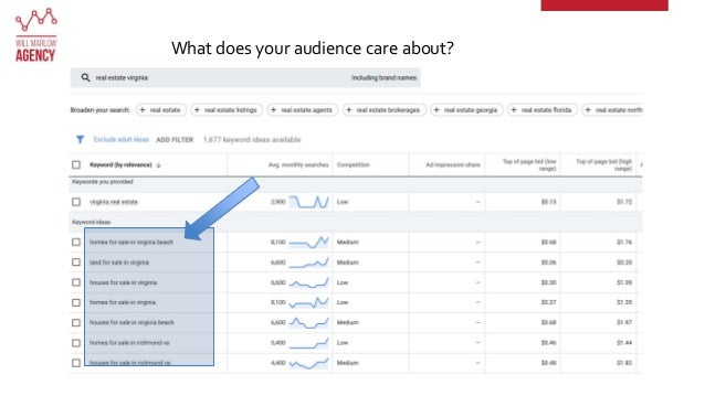What does your audience care about?