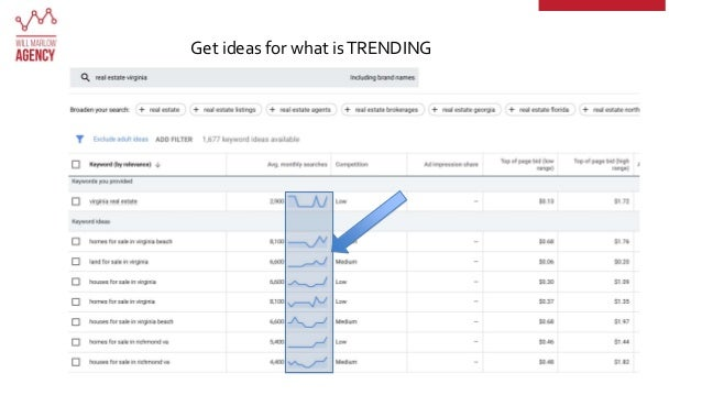 Get ideas for what isTRENDING