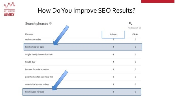 How DoYou Improve SEO Results? c b