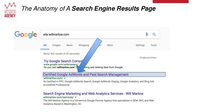 The Anatomy of A Search Engine Results Page