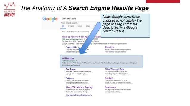 Note: Google sometimes chooses to not display the page title tag and meta description in a Google Search Result. The Anato...