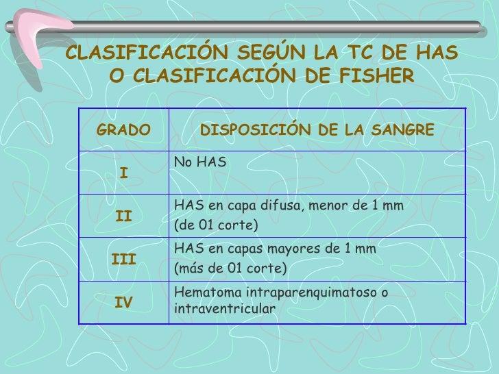 EXAMENES DE LABORATORIODe rutina• Recuento celular y de plaquetas• Función renal y hepática• Radiografia de tórax• Electro...