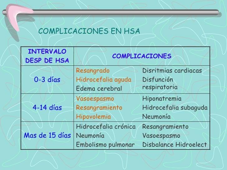 A. MEDIDAS GENERALES     Control de Agitación Psicomotriz     Nutrición     Prevención de TVP y Embolia Pulmonar     P...
