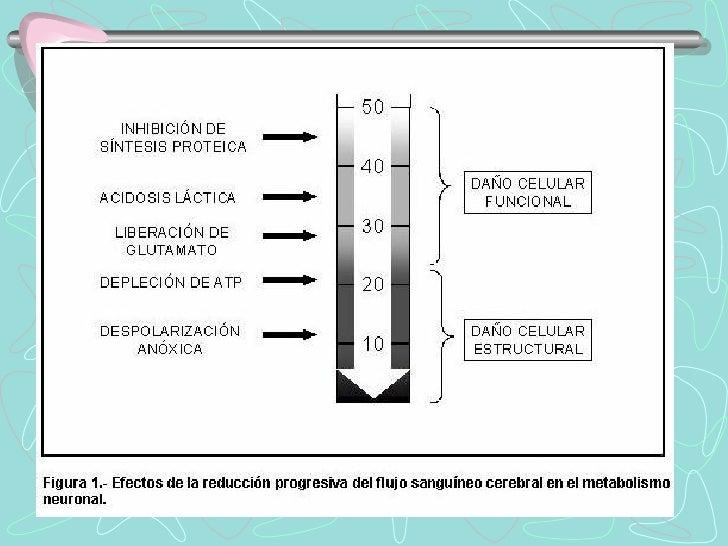 ATAQUES ISQUÉMICOS TRANSITORIOSTRATAMIENTO MEDICOAtaques isquémicos transitorios de origen aterotrombótico a. Antiagregant...