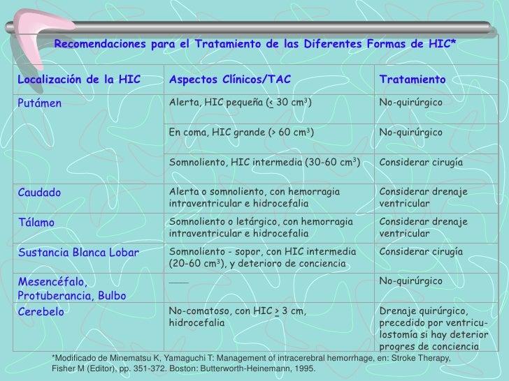 HEMORRAGIA SUBARACNOIDEACLASIFICACION DE HUNT Y HESSGRADO I       Asintomática, cefalea mínima,              discreta rigi...