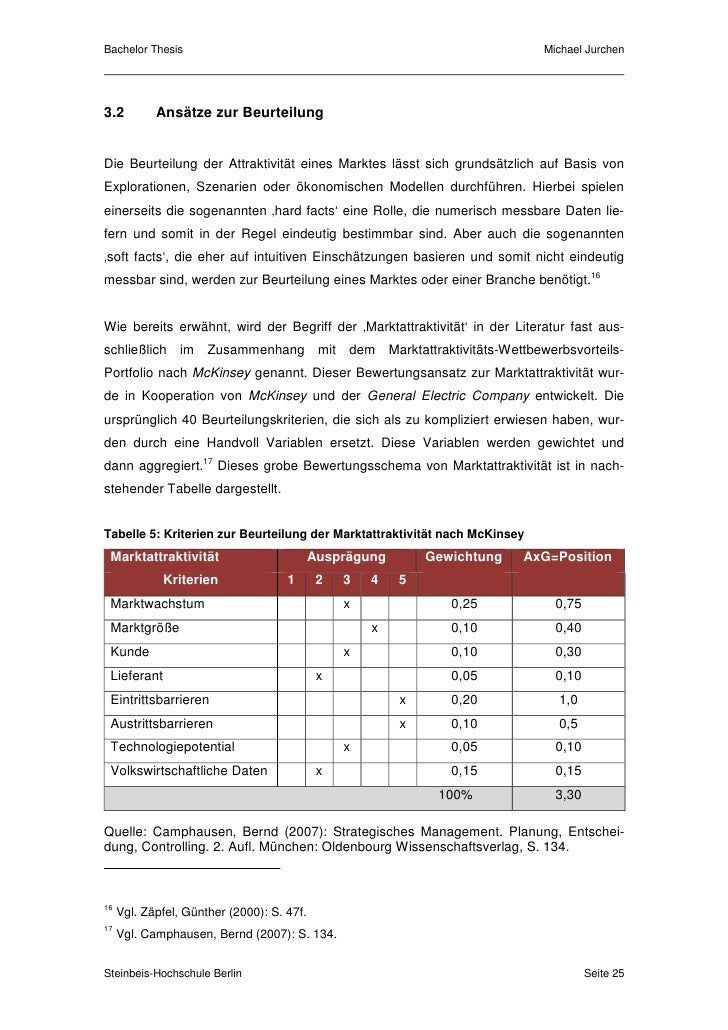 bachelor thesis verlag In: control of self-organizing nonlinear systems, springer-verlag, 2016, pp  105-126  bachelor thesis physics, freie universität berlin, sfb 910 (2013.