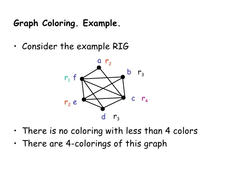 Boost graph library: sequential vertex coloring 1. 47. 0.
