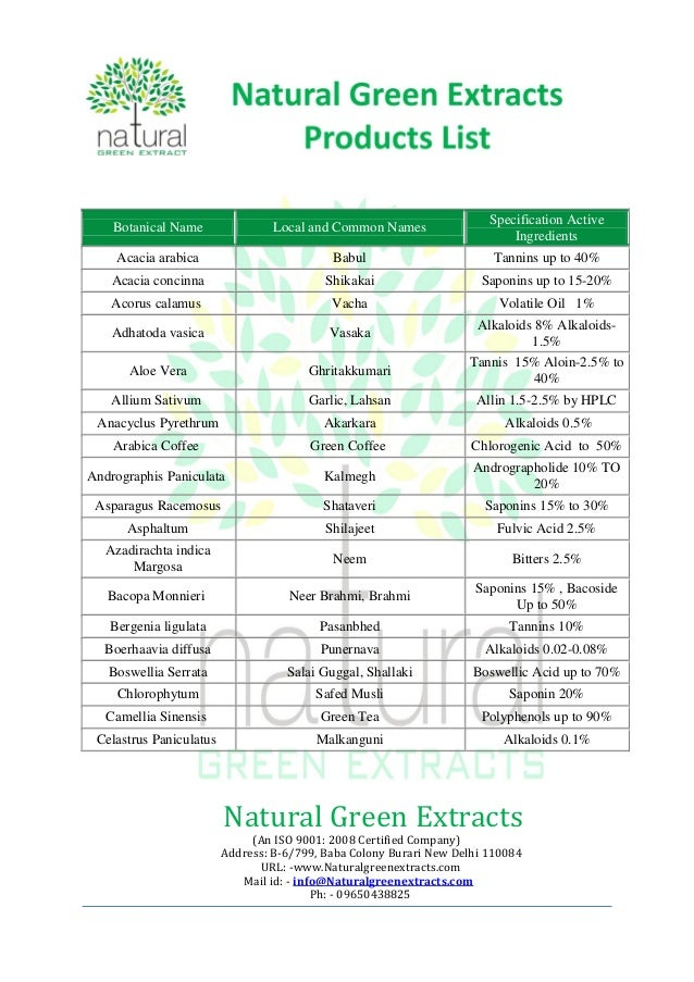 Products list of natural green extracts for List of natural items