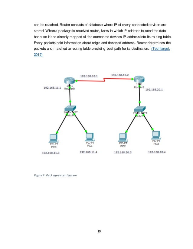 routing table consists of ip address of destination device and how they 10