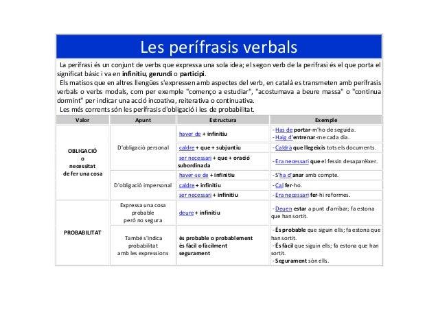 Les perífrasis verbals La perífrasi és un conjunt de verbs que expressa una sola idea; el segon verb de la perífrasi és el...
