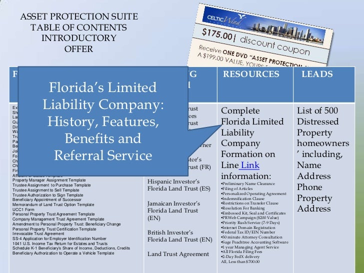 Florida Asset Protection for Property Owners