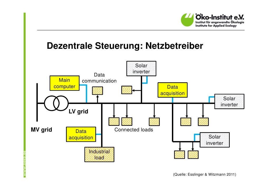 Gemütlich Stromversorgungsdiagramm Zeitgenössisch - Elektrische ...