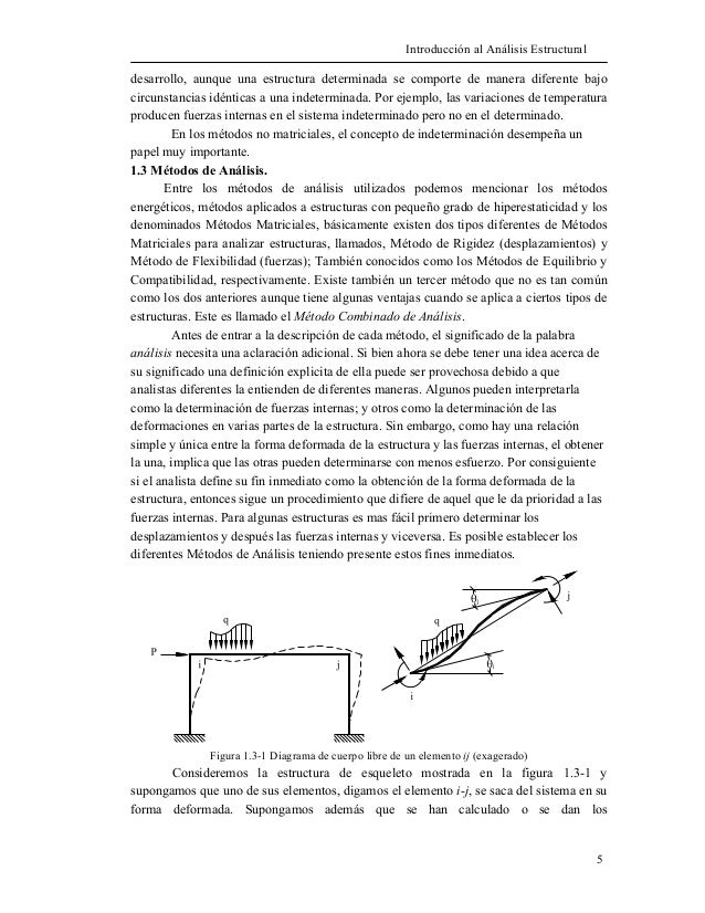 Estructuras Hiperestaticas
