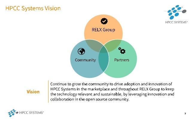 2016 HPCC Systems Engineering Summit Community Day - Welcome Slide 3