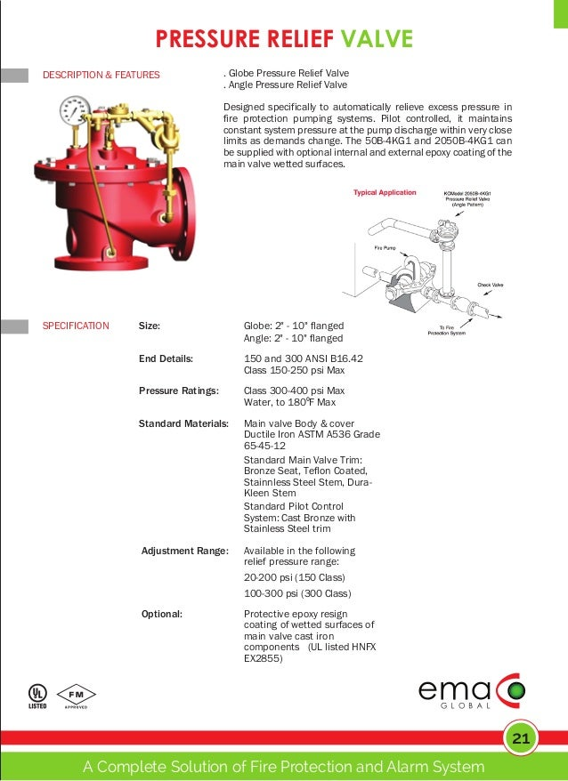 Adjustable Range: 1-11 PSI 1 Year Warranty! Pressure Relief Valve Stainless Steel