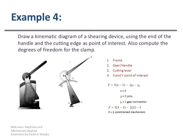 kinematic mechanisms image collections diagram writing User Guide Template Kindle Fire User Guide