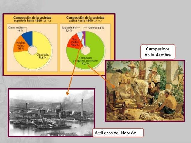 LA CRISISDELANTIGUOREGIMEN 1808-1814