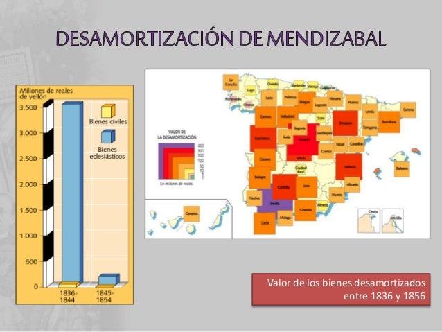 Valor de los bienes desamortizados entre 1836 y 1856