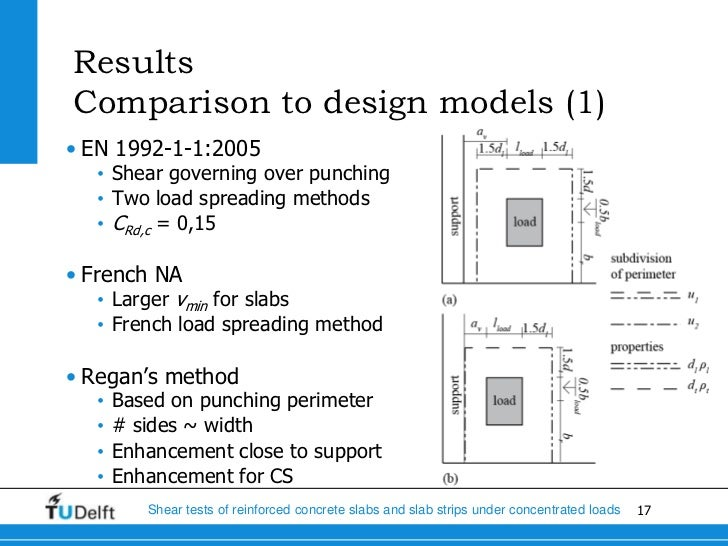Shear tests of reinforced concrete slabs and slab strips