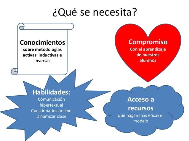 ¿Qué se necesita? Compromiso Con el aprendizaje de nuestros alumnos Conocimientos sobre metodologías activas inductivas e ...