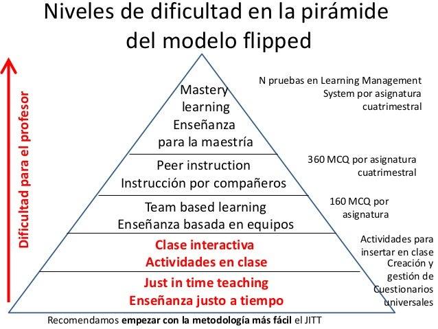 Para escalar los niveles iniciales de esta pirámide os proponemos los siguientes ejercicios • JITT – Elaborar un cuestiona...