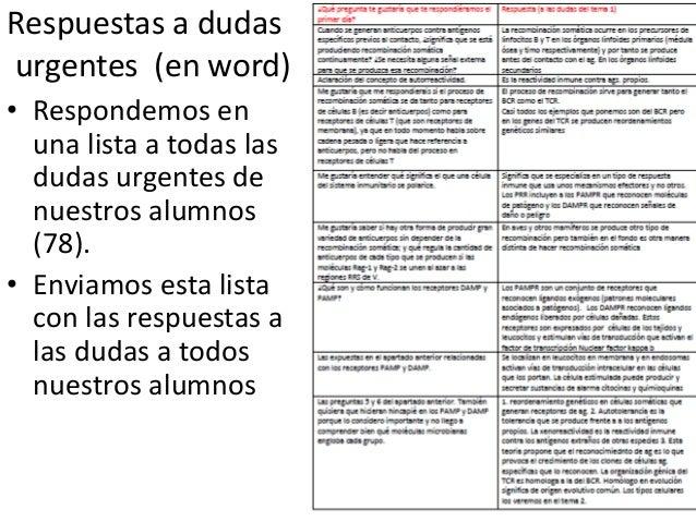Contabilidad de bonificaciones Alcalde Estévez, Elena Alcalde Estévez, Elena Alcalde Estévez, Elena Alcalde Estévez, Elena...