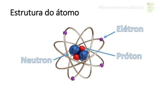 Eletroeletrônica Básica A Estrutura Do átomo