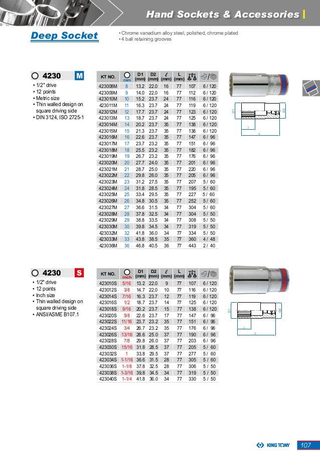king tony 233512M 6-Points Socket 1//4-inch 12 mm