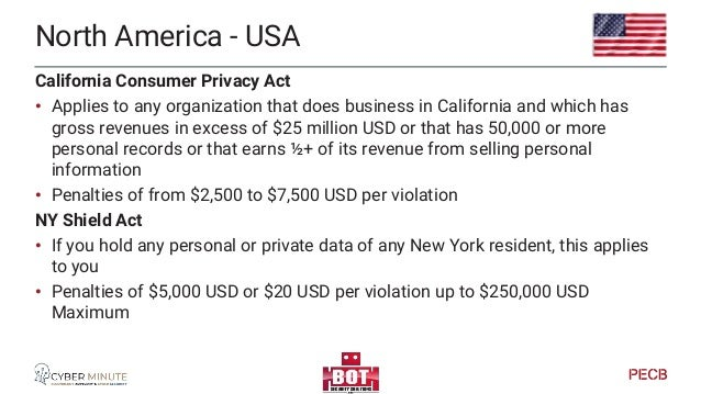 Central and South America Mexico - Federal Law on Personal Data Held by Private Parties (FLPPDPP) • Applies to private sec...