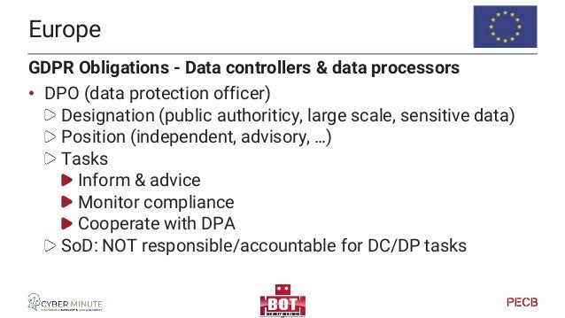 Europe GDPR Fines • Purpose: in each individual case , to be effective, proportionate and dissuasive • Depending the natur...