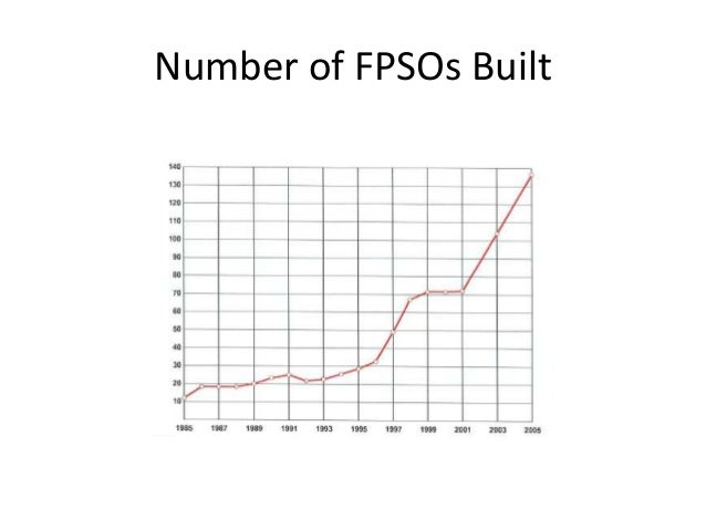 0020 introduction to fpso design