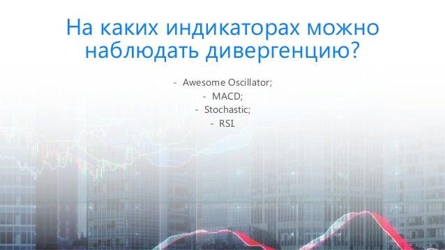 На каких индикаторах можно наблюдать дивергенцию? - Awesome Oscillator; - MACD; - Stochastic; - RSI.