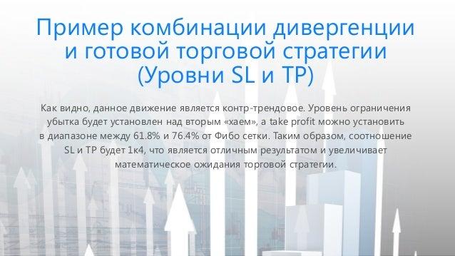 Пример комбинации дивергенции и готовой торговой стратегии (Уровни SL и TP) Как видно, данное движение является контр-трен...
