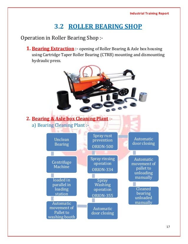 machine shop industrial training report Sample to download full 415 page ebook this sample is from, plus all 150 support files, including templates, please visit  .