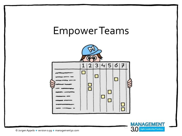 Empower Teams<br />© Jurgen Appelo version 0.99 management30.com<br />