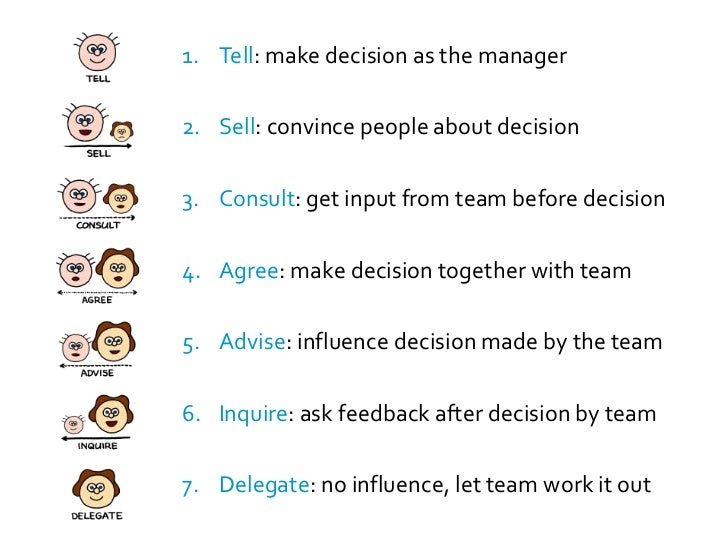 Management 3 0 Empower Teams