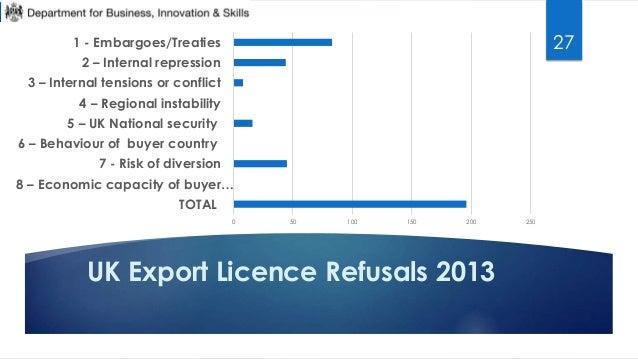 Uk Export Controls Overview