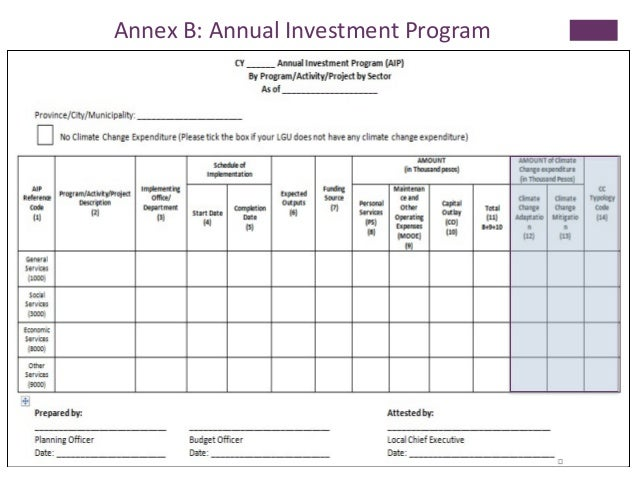 Annual investment plan of lgu forex test