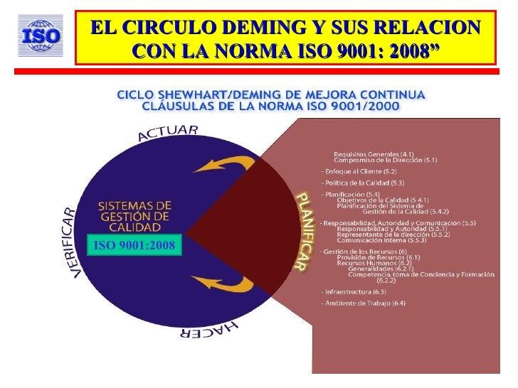 002 deming circulo deming y la iso 9001 Slide 2