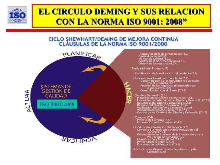 002 deming circulo deming y la iso 9001 Slide 3