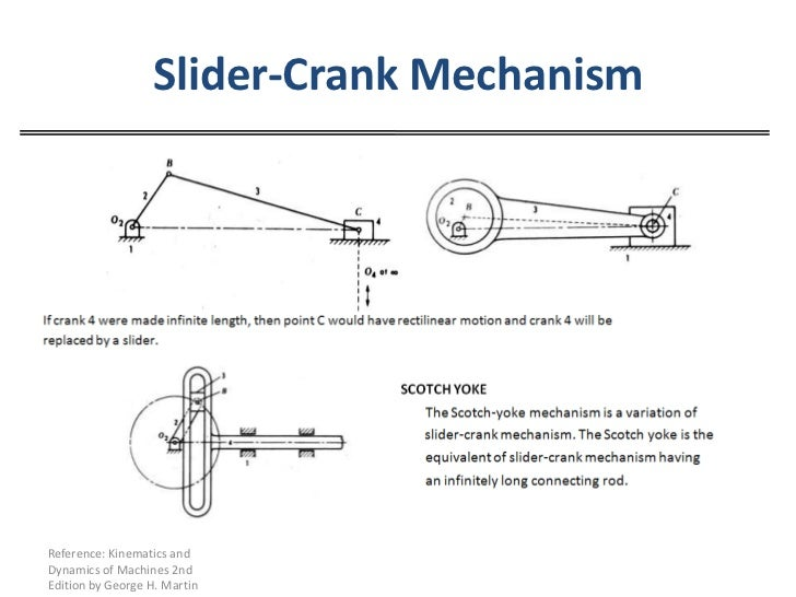 slider crank linkage mechanism