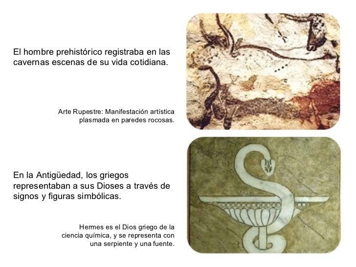 La Comunicación Visual. Signos y Símbolos Slide 3